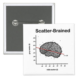 Scatter-Brained Pinback Button