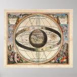 Scenographia Systematis Mvndani Ptolemaici Map Poster