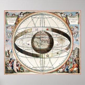 Scenographia systematis mvndani Ptolemaici Print