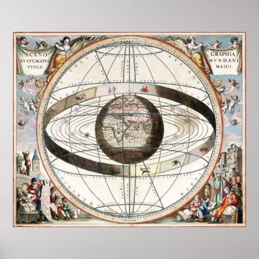 Scenographia systematis mvndani Ptolemaici Poster