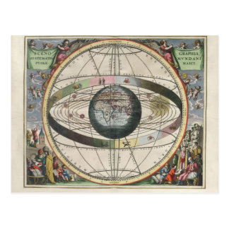 Scenography of the Ptolemaic cosmography  star map Postcard
