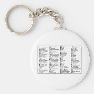 Scheele's Alchemical symbols Basic Round Button Keychain