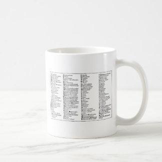 Scheele's Alchemical symbols Coffee Mug