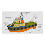 Schematic Diagram of a Tugboat Poster
