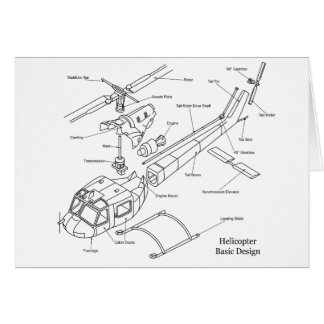Schematic of the Major Components in a Helicopter Card