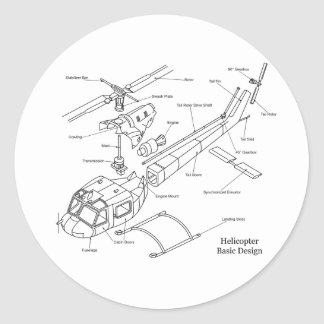 Schematic of the Major Components in a Helicopter Classic Round Sticker