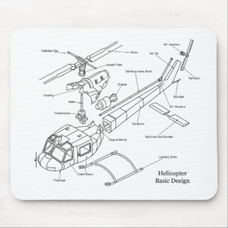 Schematic of the Major Components in a Helicopter Mousepad