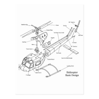 Schematic of the Major Components in a Helicopter Postcard