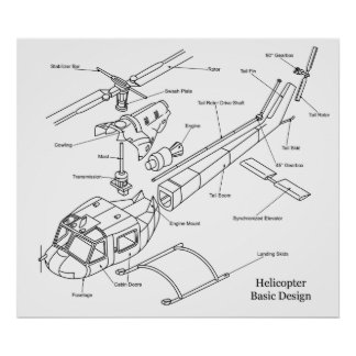 Schematic of the Major Components in a Helicopter Poster
