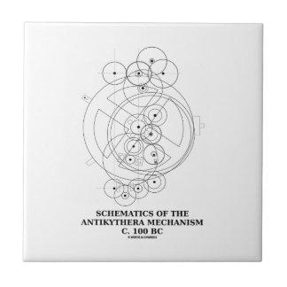 Schematics Of The Antikythera Mechanism (Diagram) Tile