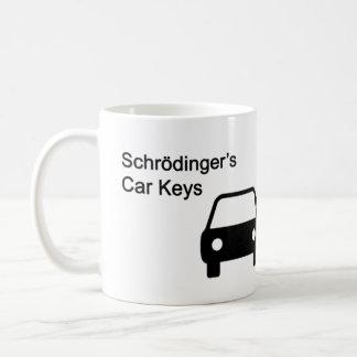 Schrodinger's Car Keys Mugs