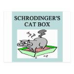 schrodinger's cat box postcards