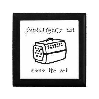 Schrodingers Cat Carrier Jewelry Box