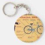 Schwinn Bike Components Key Chains