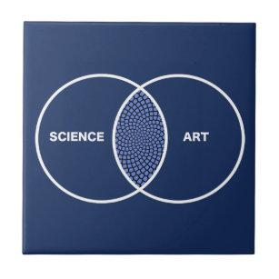 venn decorative ceramic tiles zazzle rh zazzle com Mitosis and Meiosis Venn Diagram Venn Diagram Worksheet