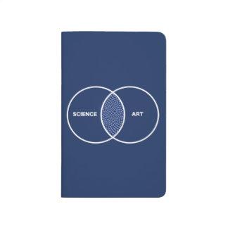 Science / Art Venn Diagram Journal