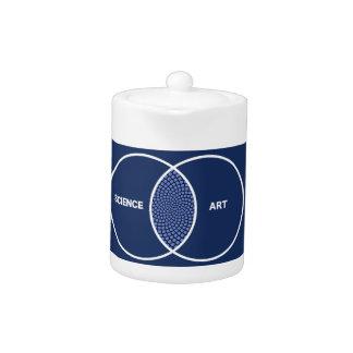 Science / Art Venn Diagram Teapot