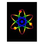 science atom postcard