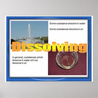 Science, Chemistry, Dissolving Print
