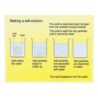 Science, Chemistry, Making a sugar solution Postcard