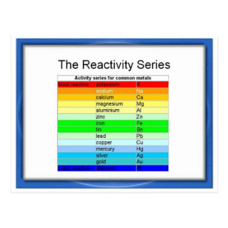 Science, Chemistry, Reactivity series Postcard