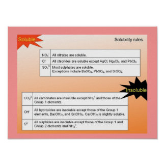 Science, Chemistry,  Solubility Rules Poster