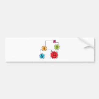 Science Data Chart Bumper Sticker