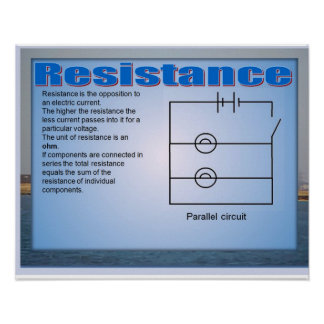 Science,Electric circuits, resistance Poster