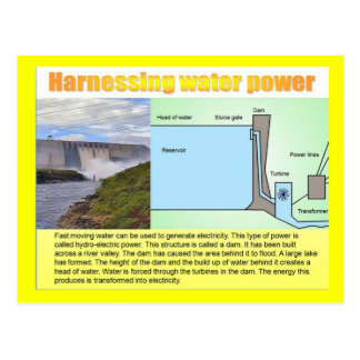 Science, Energy, Harnessing water power Postcard