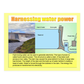 Science, Energy Harnessing water power Postcard