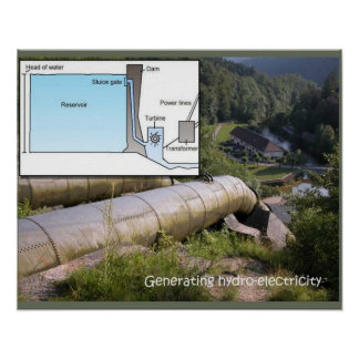 science, Generating hydroelectricity Poster