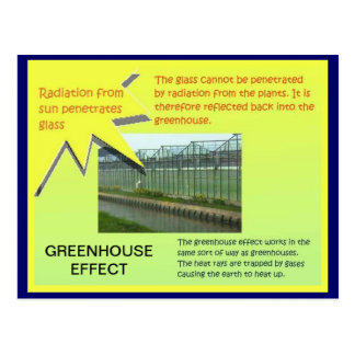 Science, Greenhouse effect Postcard