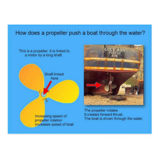 Science, How does a propeller push a boat along? Postcard