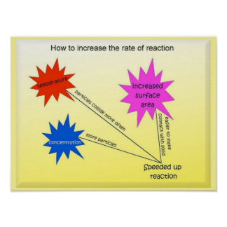 Science, Increasing rate of reaction Poster