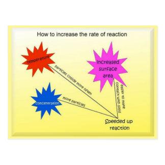 Science, Increasing reaction speed Postcard