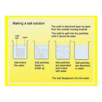 Science, Making a salt solution Postcard