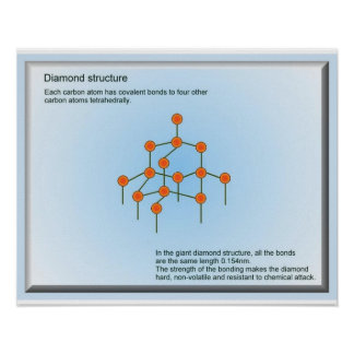 Science, Materials, Diamond structure Poster