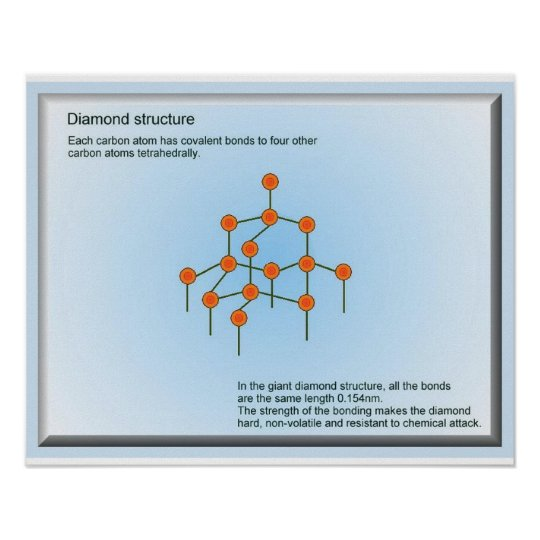 Science materials diamond structure poster zazzle science materials diamond structure poster ccuart Images