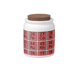 science, periodic table, elements, chemistry, candy jars
