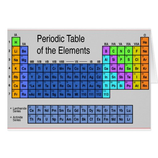 Science periodic table of elements gifts card zazzle for Periodic table 85 elements