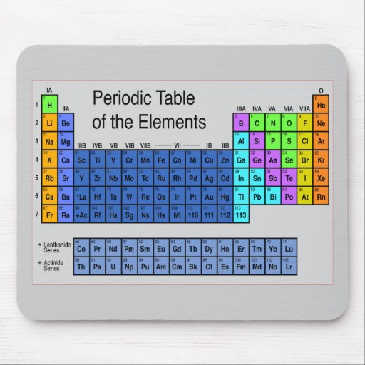 Science Periodic Table Of Elements Gifts Mouse Pad Zazzle