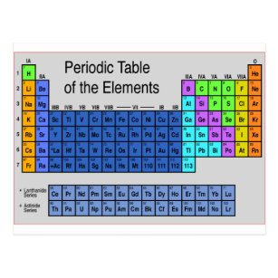 Periodic table elements science chemist postcards zazzle science periodic table of elements gifts postcard urtaz Images