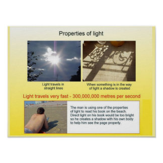 Science, Physics, properties of light Poster