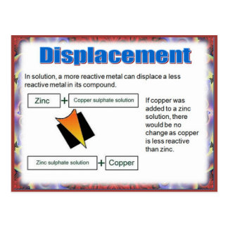 Science, Reactivity,  Displacement Postcard