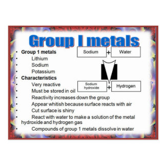 Science, Reactivity,  Group I metals Postcard