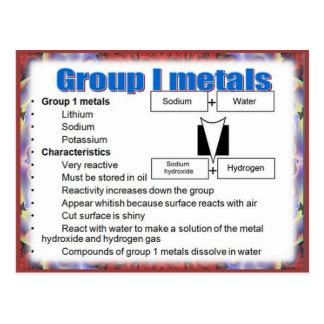 Science, Reactivity,  Group I metals Postcard