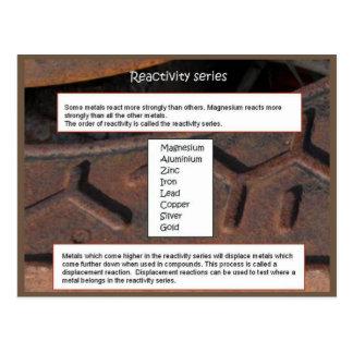 Science, Reactivity series Postcard