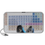 Science research, conceptual image. Periodic Notebook Speaker