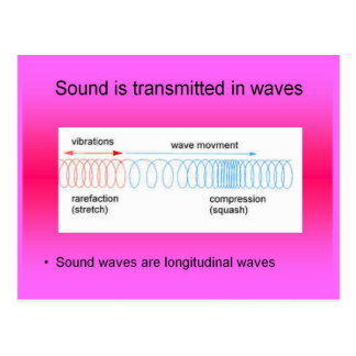 Science, Sound waves, Transmitted in waves Postcard