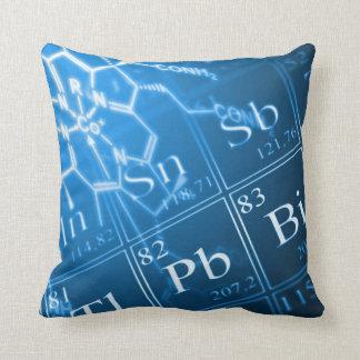 Science Throw Pillow